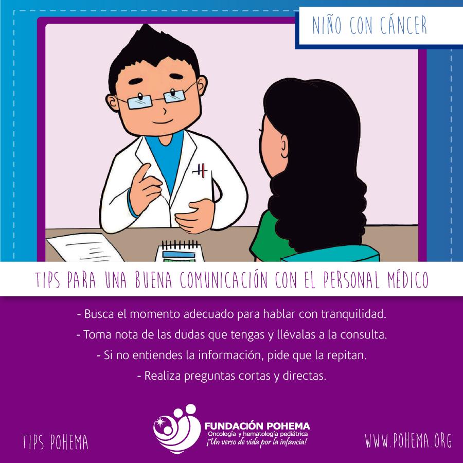 Comunicación con el Médico