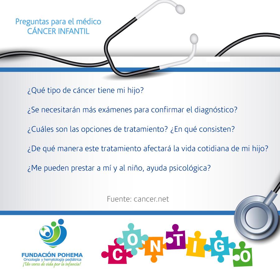 preguntas para el médico